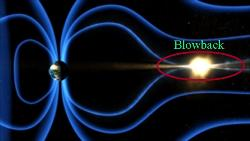 Magnetic_blowback_med