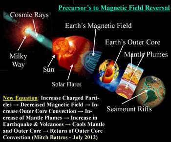 New_equation_magnetic_shift_med