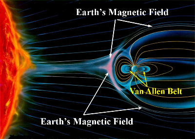 Earth_magnetic_field-and-van_allen_belt_med
