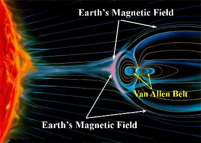 Earth_magnetic_field-and-van_allen_belt_med
